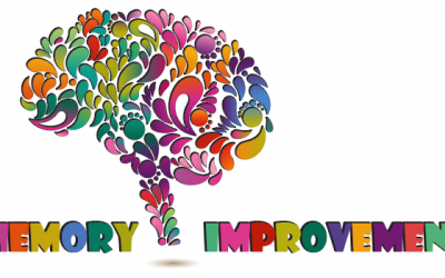 Improve Your Memory With Hypnosis