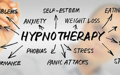 How Hypnosis Therapy Works